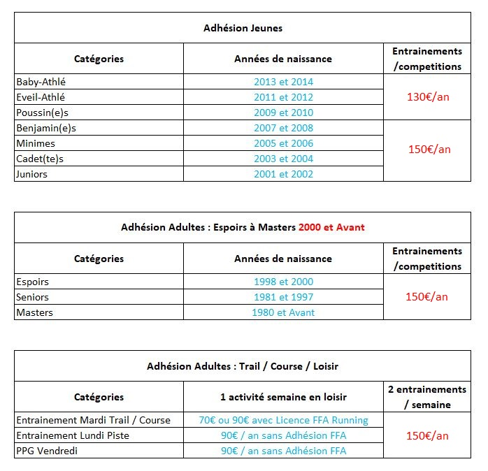 cotisations-2019-2020-bis